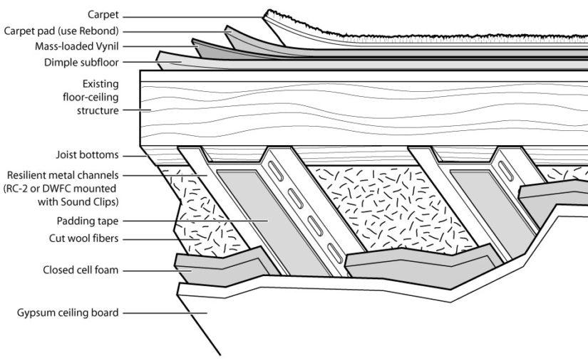 Moore Drywall